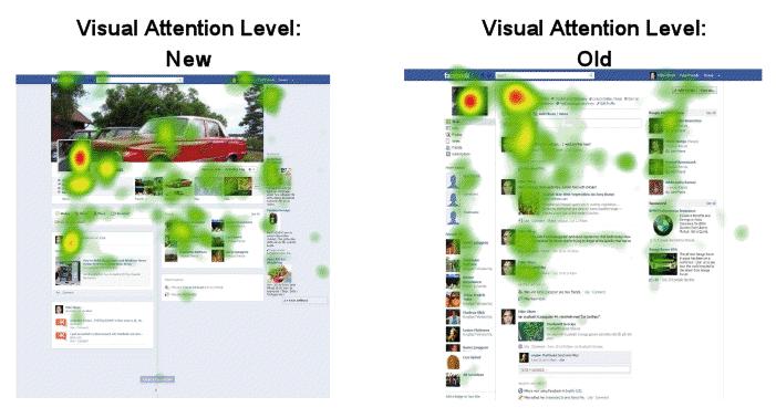Mashable Facebook Eyetracking Study